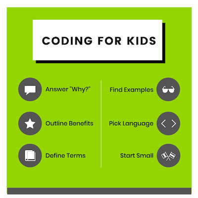 steps for coding for kids
