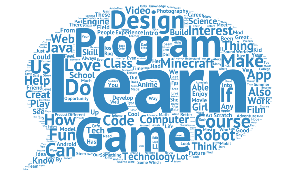 Girls Scholarship Blog Word Cloud