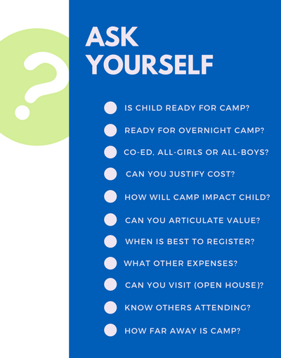 Ask Yourself Camp