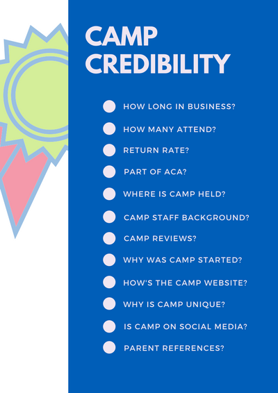 Summer Camp Credibility