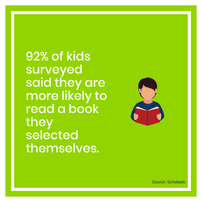 stat about kids and reading
