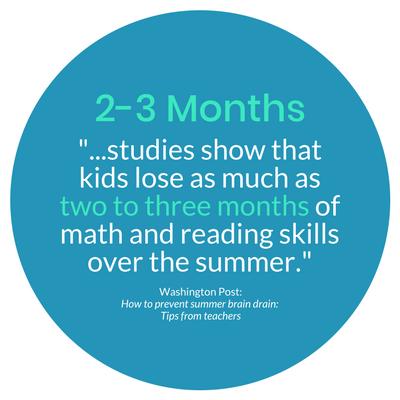 Prevent the Summer Slide with 5 Easy Tips | Turn Brain Drain